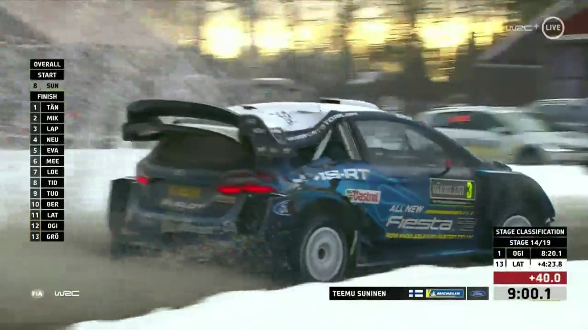 WRC: 67º Rallye Sweden [14-17 Febrero] - Página 8 53052_dziq5dfxgaaff6w